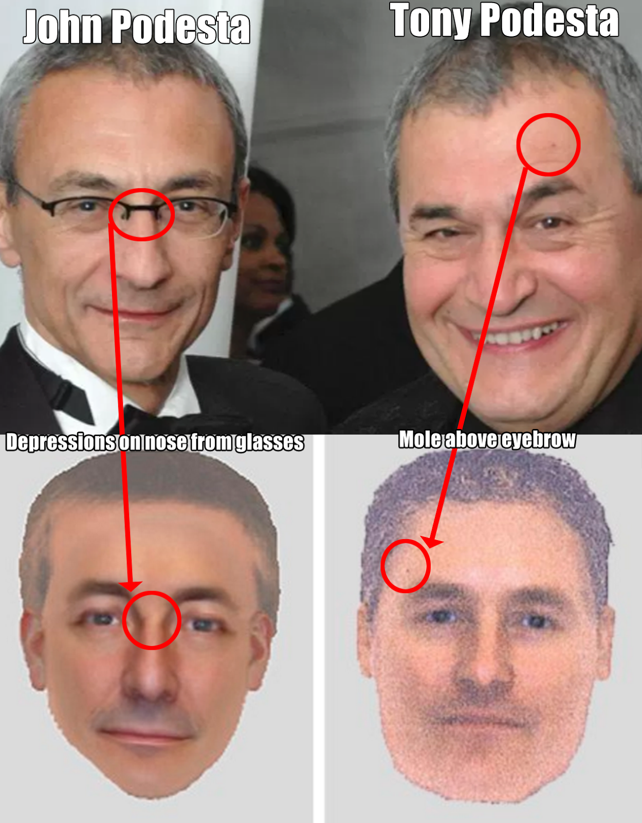 Madeleine McCann Netflix-film lying on Podesta and #Pizzagate connection